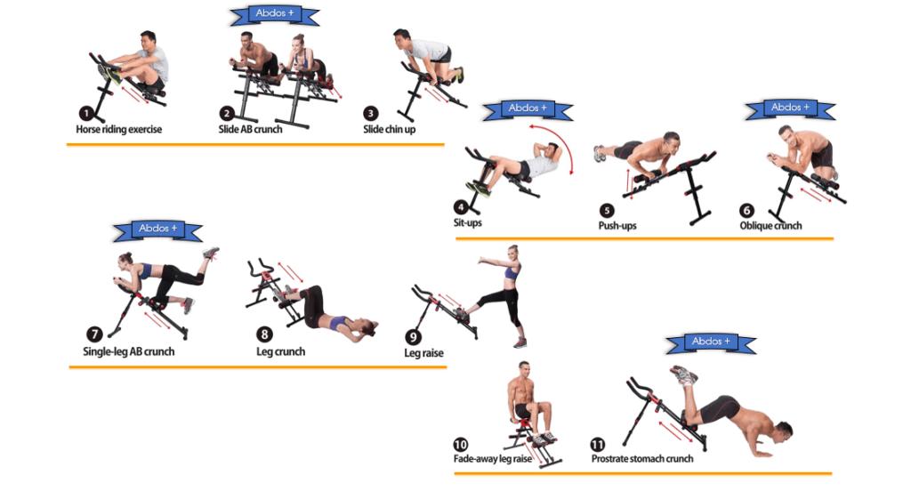 appareil-exercice-abdos