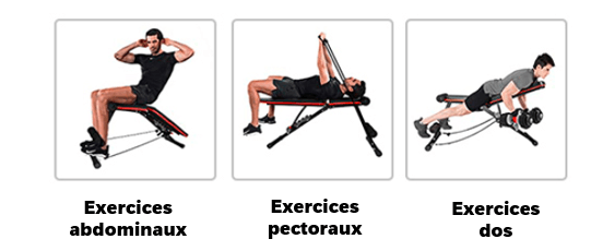 banc-musculation-complet
